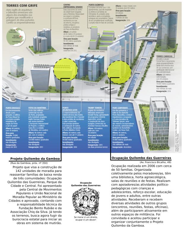 Obras ao redor da Ocupação Quilombo das Guerreiras (RJ)